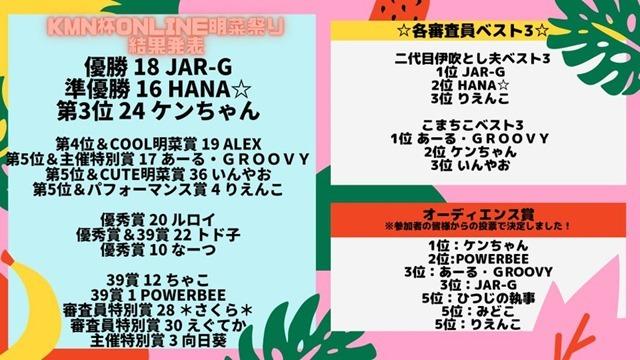 KMN杯オンライン明菜祭り結果
